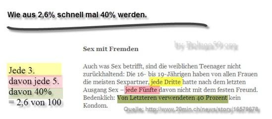 40_Prozent_nehmen_kein_Kondom